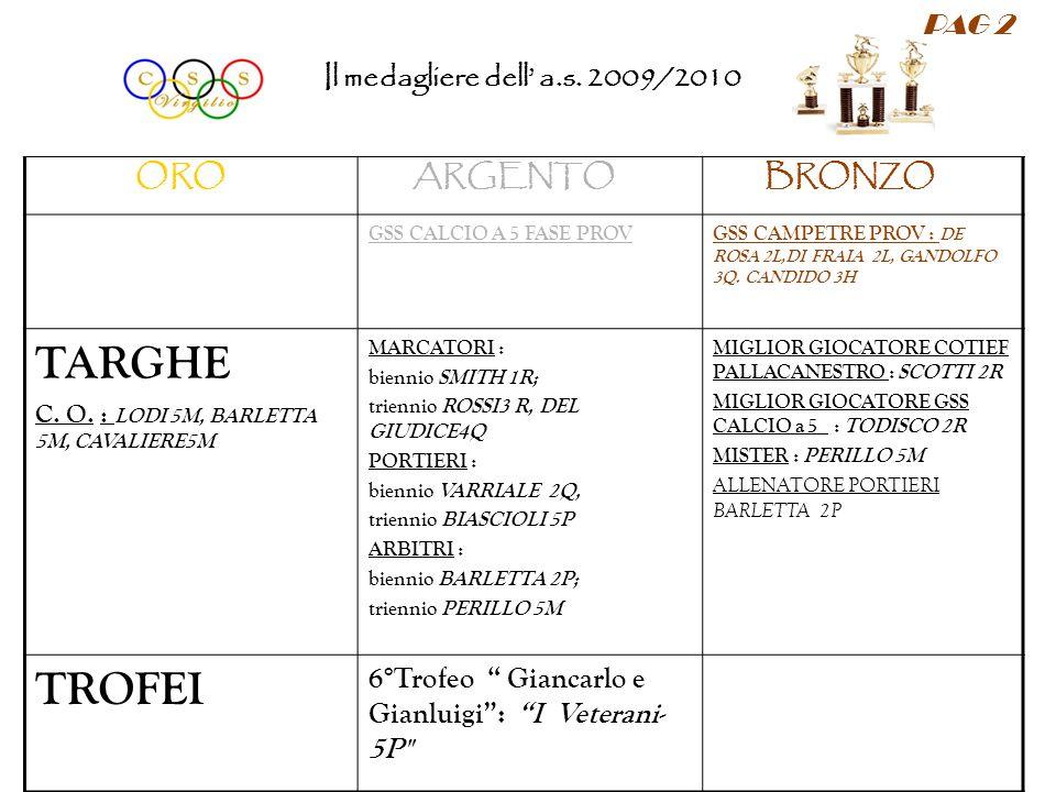 ORO ARGENTO BRONZO GSS CALCIO A 5 FASE PROVGSS CAMPETRE PROV : DE ROSA 2L,DI FRAIA 2L, GANDOLFO 3Q. CANDIDO 3H TARGHE C. O. : LODI 5M, BARLETTA 5M, CA
