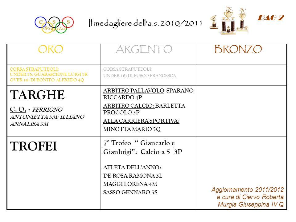 Il medagliere della.s. 2010/2011 PAG 2 ORO ARGENTO BRONZO CORSA STRAPUTEOLI: UNDER 16: GUARASCIONE LUIGI 1R OVER 16: DI BONITO ALFREDO 4Q CORSA STRAPU