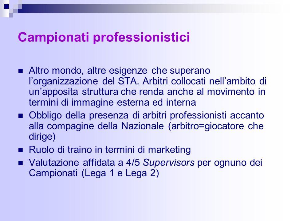 Campionati professionistici Altro mondo, altre esigenze che superano lorganizzazione del STA.