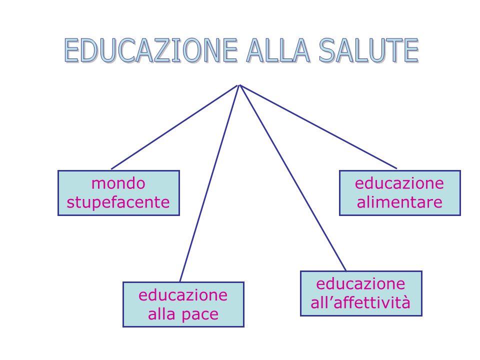 mondo stupefacente educazione alla pace educazione allaffettività educazione alimentare