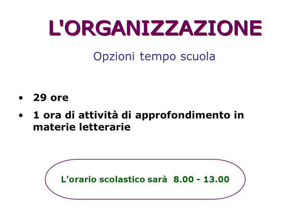 29 ore 1 ora di attività di approfondimento in materie letterarie Opzioni tempo scuola Lorario scolastico sarà 8.00 - 13.00