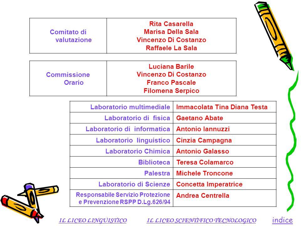 Comitato di valutazione Rita Casarella Marisa Della Sala Vincenzo Di Costanzo Raffaele La Sala Commissione Orario Luciana Barile Vincenzo Di Costanzo