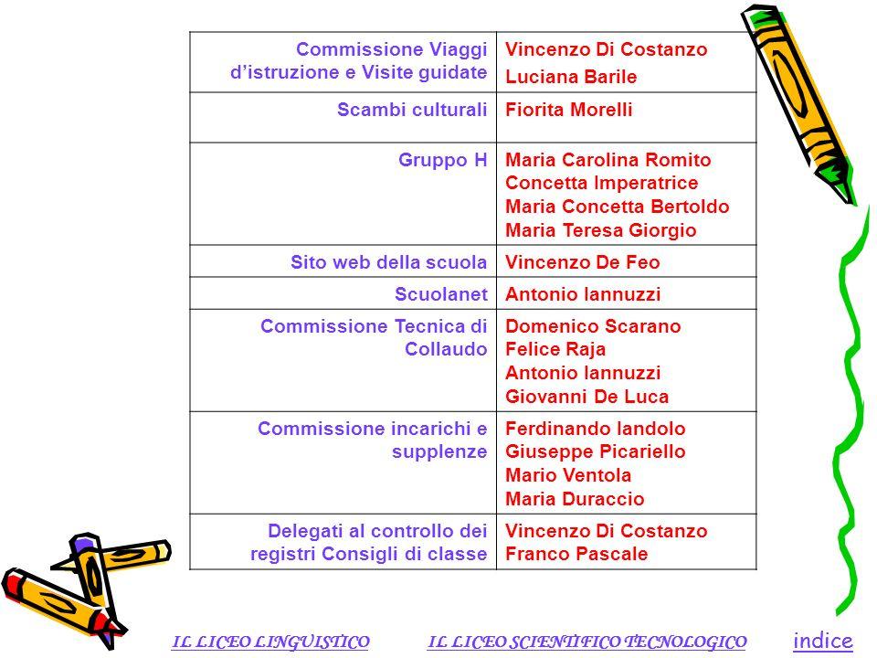 Commissione Viaggi distruzione e Visite guidate Vincenzo Di Costanzo Luciana Barile Scambi culturaliFiorita Morelli Gruppo HMaria Carolina Romito Conc