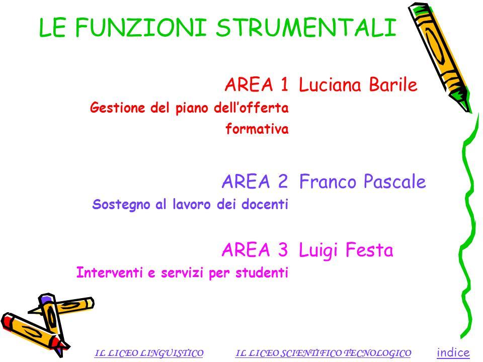 LE FUNZIONI STRUMENTALI AREA 1 Gestione del piano dellofferta formativa Luciana Barile AREA 2 Sostegno al lavoro dei docenti Franco Pascale AREA 3 Int