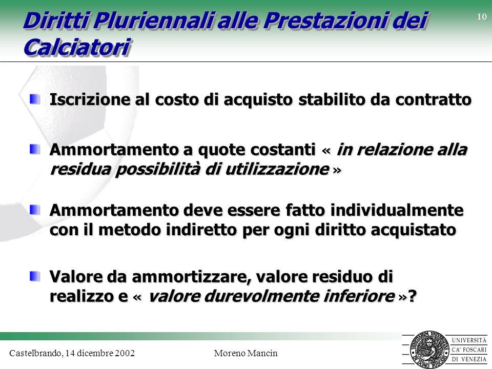 Castelbrando, 14 dicembre 2002Moreno Mancin 10 Diritti Pluriennali alle Prestazioni dei Calciatori Iscrizione al costo di acquisto stabilito da contra