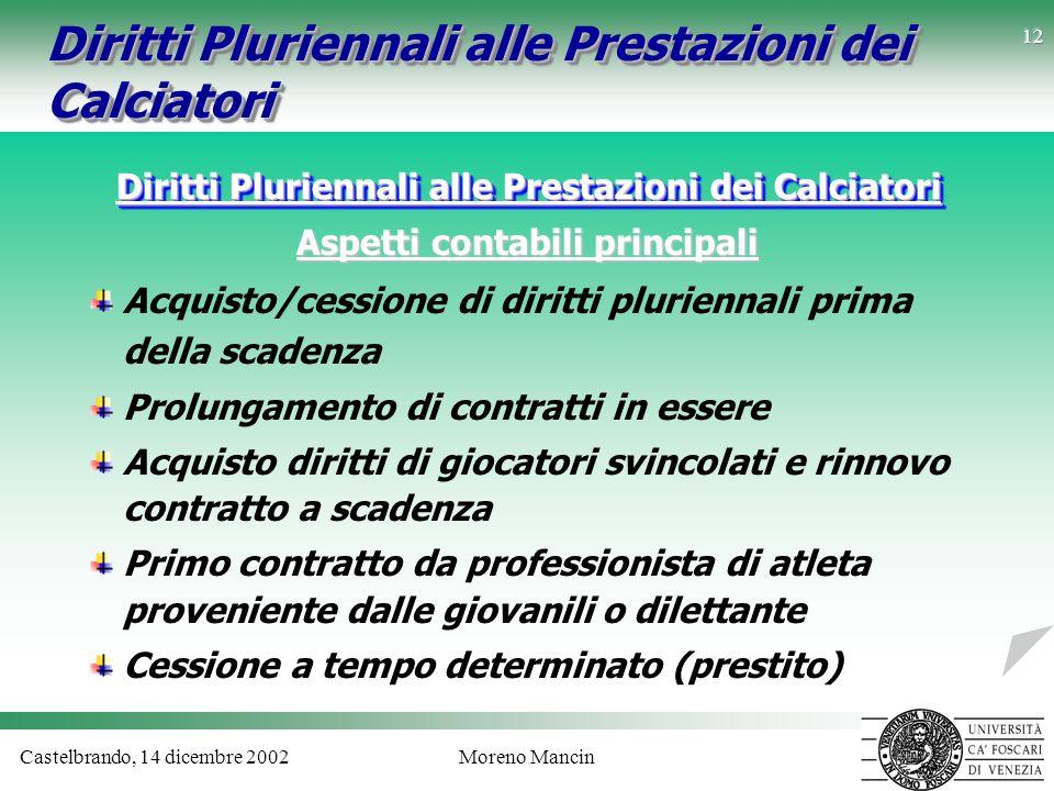 Castelbrando, 14 dicembre 2002Moreno Mancin 12 Diritti Pluriennali alle Prestazioni dei Calciatori Aspetti contabili principali Acquisto/cessione di d