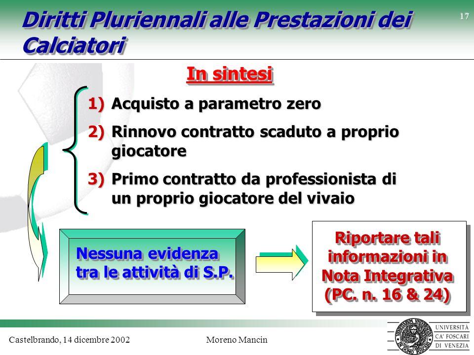 Castelbrando, 14 dicembre 2002Moreno Mancin 17 Diritti Pluriennali alle Prestazioni dei Calciatori 1)Acquisto a parametro zero 2)Rinnovo contratto sca
