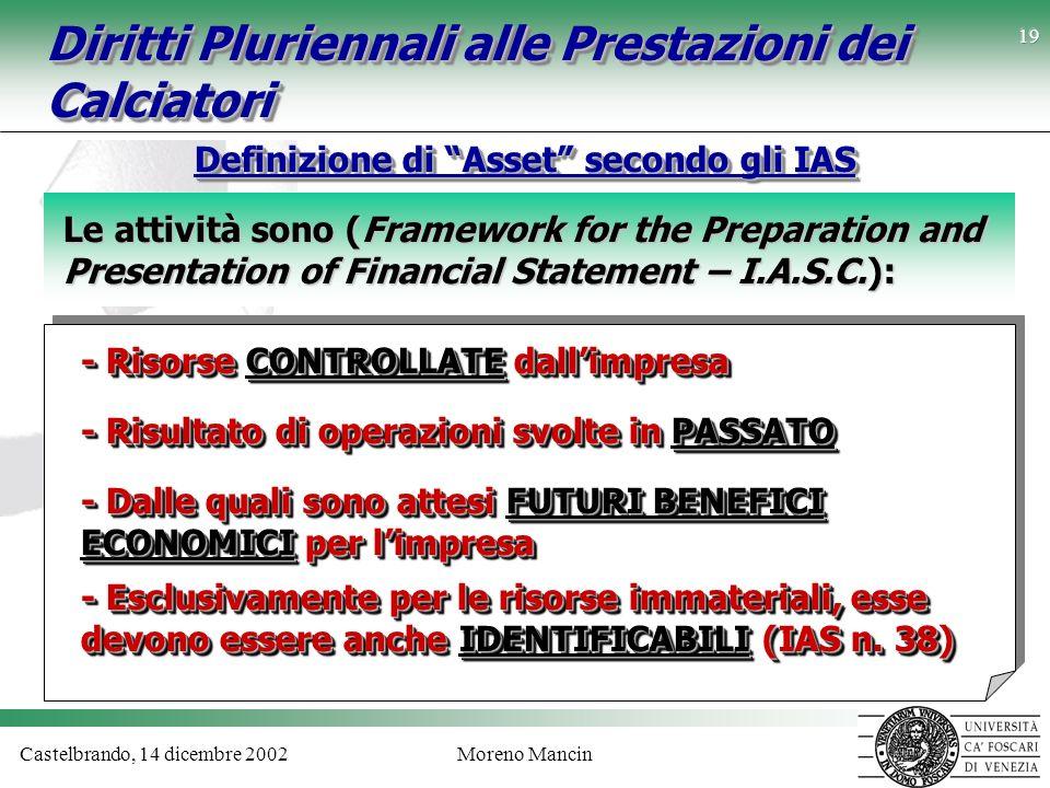 Castelbrando, 14 dicembre 2002Moreno Mancin 19 Diritti Pluriennali alle Prestazioni dei Calciatori Definizione di Asset secondo gli IAS Le attività so