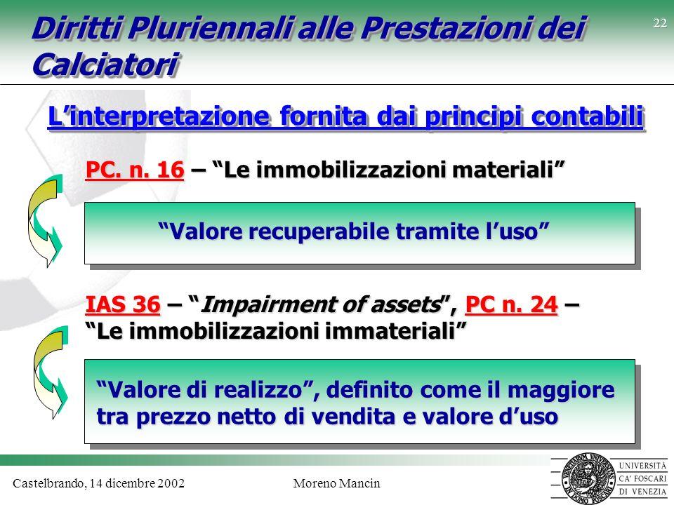 Castelbrando, 14 dicembre 2002Moreno Mancin 22 Diritti Pluriennali alle Prestazioni dei Calciatori Linterpretazione fornita dai principi contabili PC.