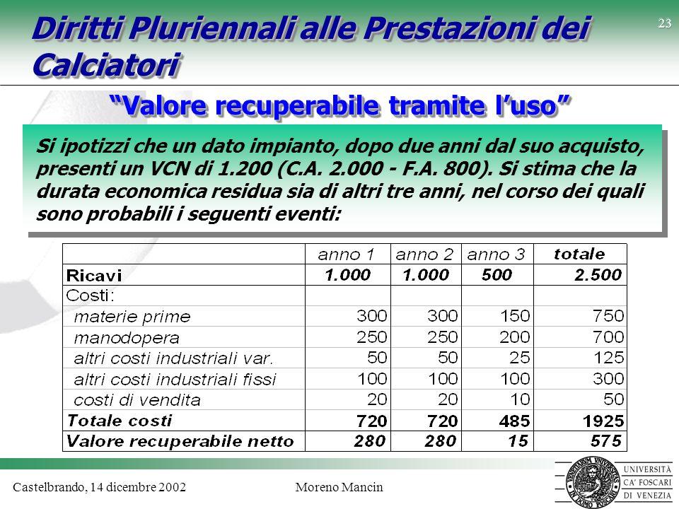 Castelbrando, 14 dicembre 2002Moreno Mancin 23 Diritti Pluriennali alle Prestazioni dei Calciatori Si ipotizzi che un dato impianto, dopo due anni dal