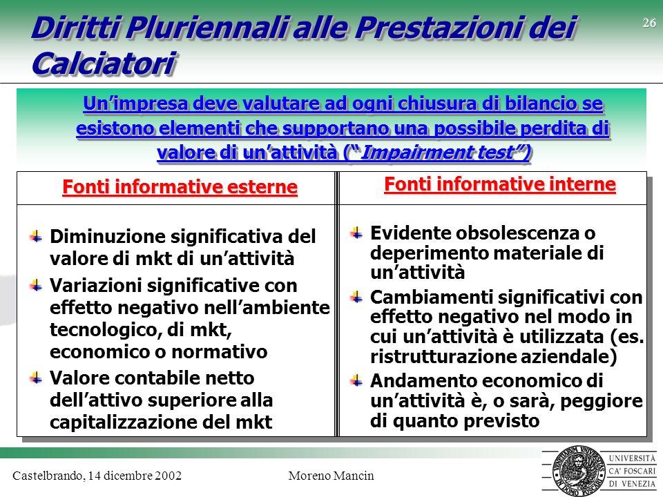 Castelbrando, 14 dicembre 2002Moreno Mancin 26 Diritti Pluriennali alle Prestazioni dei Calciatori Fonti informative esterne Diminuzione significativa