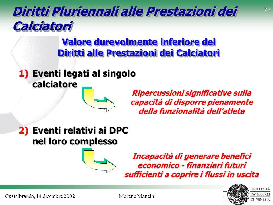 Castelbrando, 14 dicembre 2002Moreno Mancin 27 Diritti Pluriennali alle Prestazioni dei Calciatori Valore durevolmente inferiore dei Diritti alle Pres