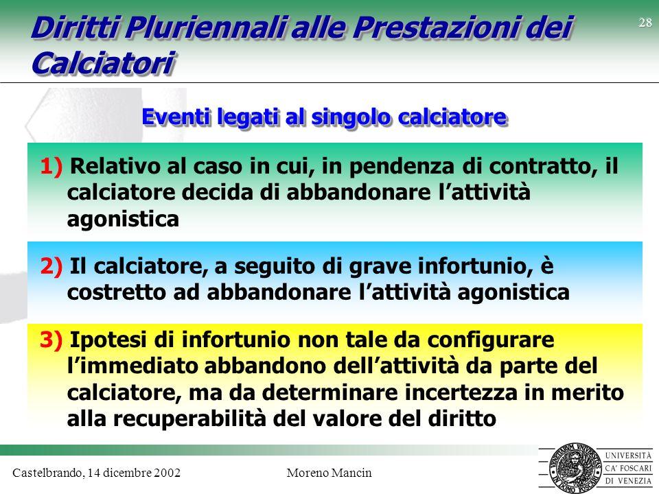 Castelbrando, 14 dicembre 2002Moreno Mancin 28 Diritti Pluriennali alle Prestazioni dei Calciatori Eventi legati al singolo calciatore 1) Relativo al