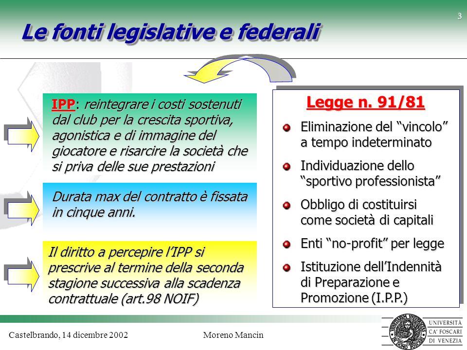 Castelbrando, 14 dicembre 2002Moreno Mancin 3 Le fonti legislative e federali Legge n. 91/81 Eliminazione del vincolo a tempo indeterminato Individuaz