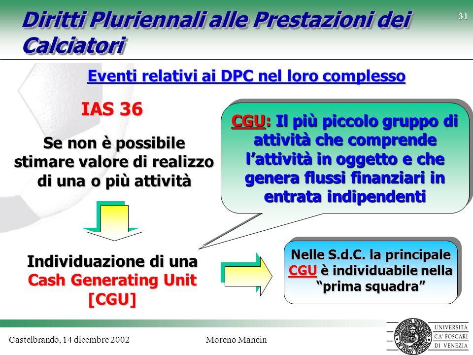 Castelbrando, 14 dicembre 2002Moreno Mancin 31 Diritti Pluriennali alle Prestazioni dei Calciatori Eventi relativi ai DPC nel loro complesso IAS 36 Se