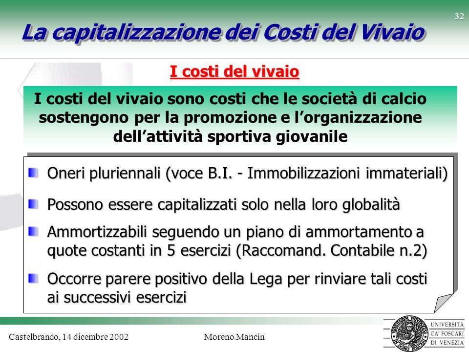 Castelbrando, 14 dicembre 2002Moreno Mancin 32 La capitalizzazione dei Costi del Vivaio I costi del vivaio I costi del vivaio sono costi che le societ