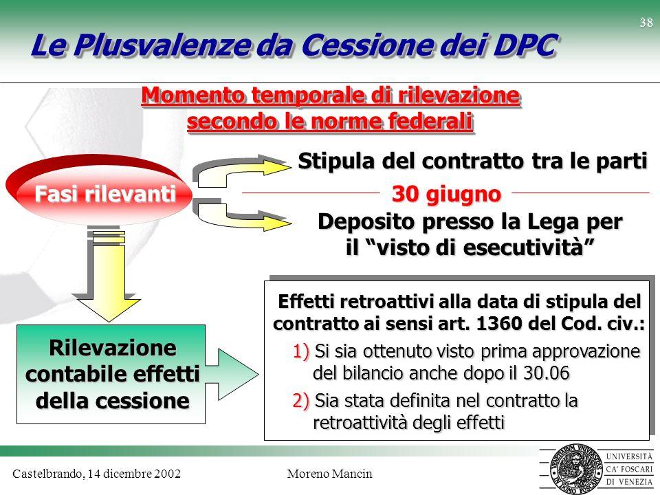 Castelbrando, 14 dicembre 2002Moreno Mancin 38 Le Plusvalenze da Cessione dei DPC Momento temporale di rilevazione secondo le norme federali Fasi rile