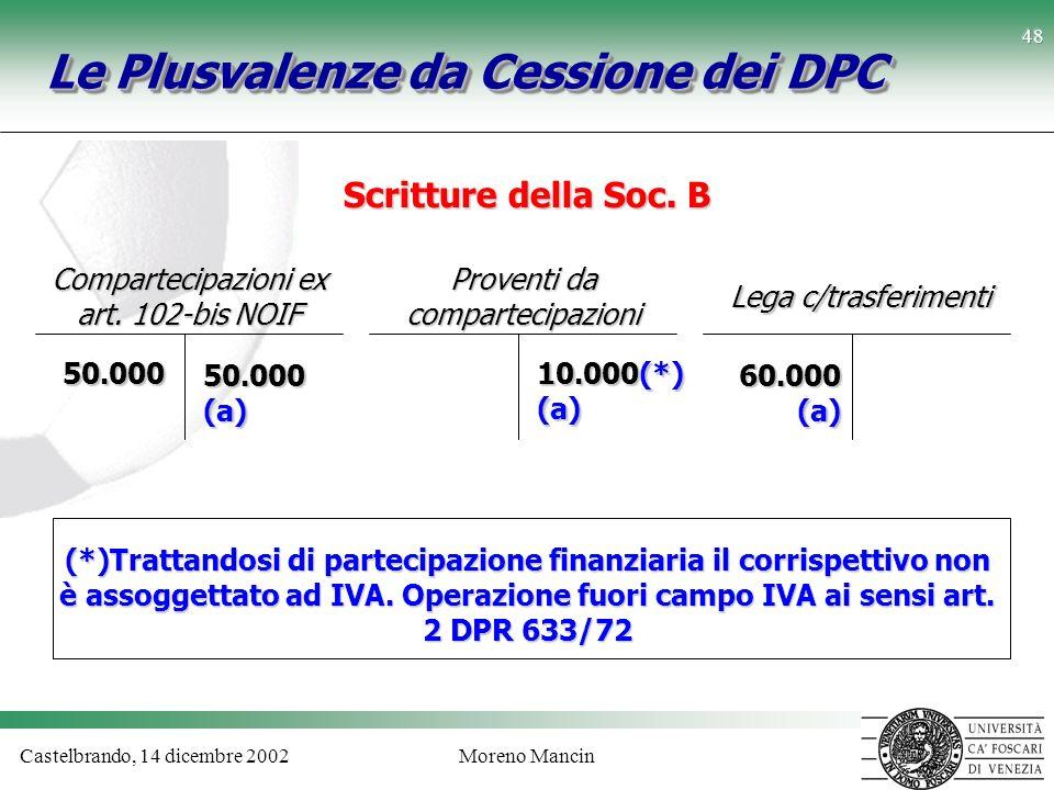 Castelbrando, 14 dicembre 2002Moreno Mancin 48 Le Plusvalenze da Cessione dei DPC Compartecipazioni ex art. 102-bis NOIF 50.000 Lega c/trasferimenti 6