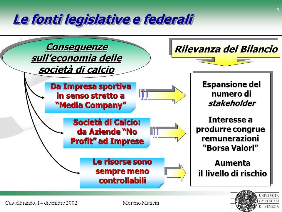 Castelbrando, 14 dicembre 2002Moreno Mancin 5 Le fonti legislative e federali Conseguenze sulleconomia delle società di calcio Le risorse sono sempre