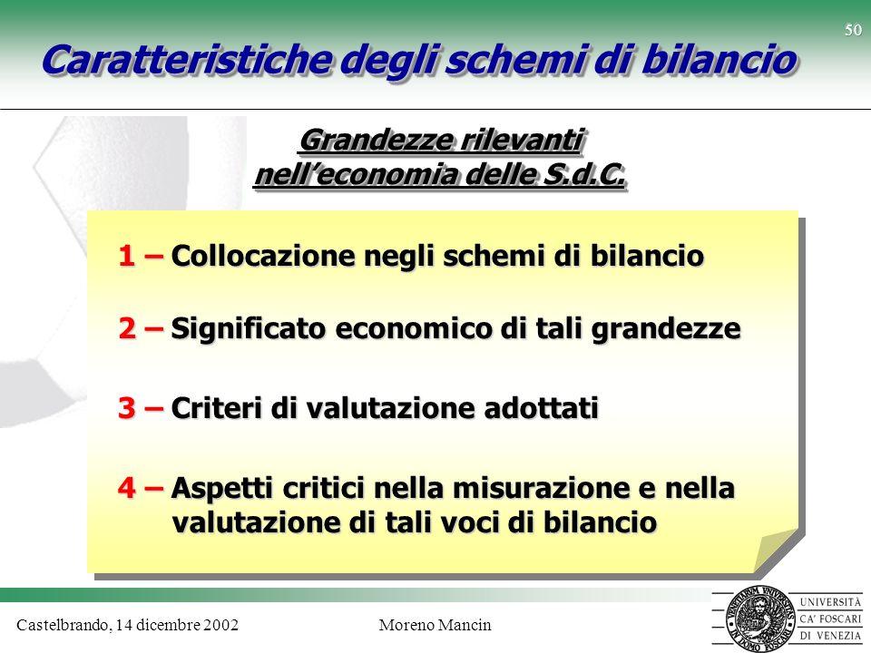 Castelbrando, 14 dicembre 2002Moreno Mancin 50 Caratteristiche degli schemi di bilancio Grandezze rilevanti nelleconomia delle S.d.C. 1 – Collocazione