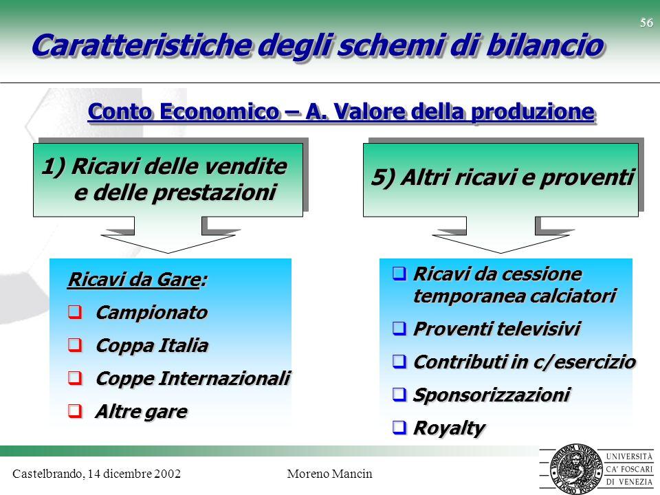 Castelbrando, 14 dicembre 2002Moreno Mancin 56 Caratteristiche degli schemi di bilancio Conto Economico – A. Valore della produzione 1) Ricavi delle v