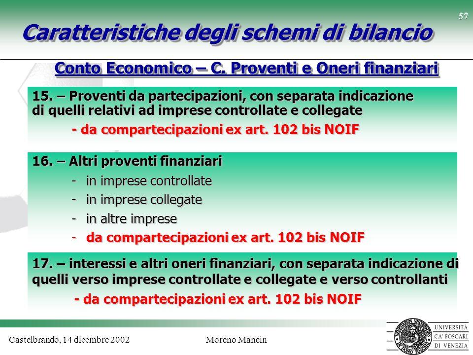 Castelbrando, 14 dicembre 2002Moreno Mancin 57 Caratteristiche degli schemi di bilancio Conto Economico – C. Proventi e Oneri finanziari -in imprese c