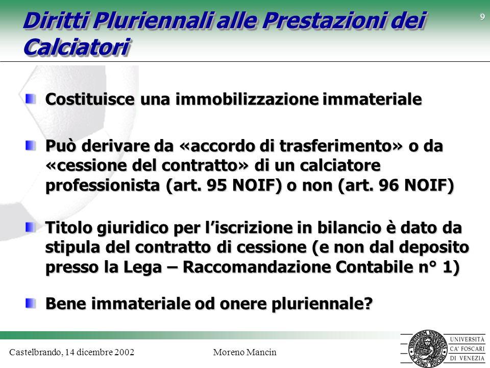 Castelbrando, 14 dicembre 2002Moreno Mancin 9 Diritti Pluriennali alle Prestazioni dei Calciatori Costituisce una immobilizzazione immateriale Può der