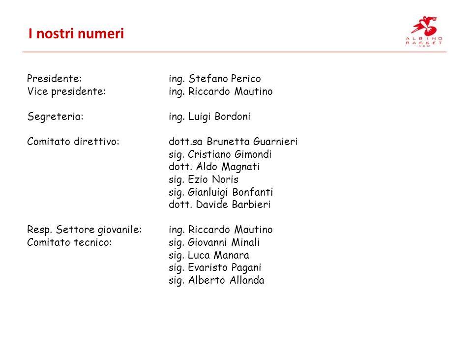 I nostri numeri Presidente:ing.Stefano Perico Vice presidente:ing.