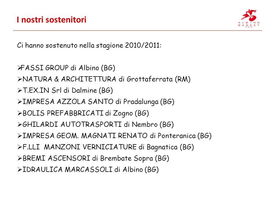 I nostri sostenitori Ci hanno sostenuto nella stagione 2010/2011: FASSI GROUP di Albino (BG) NATURA & ARCHITETTURA di Grottaferrata (RM) T.EX.IN Srl di Dalmine (BG) IMPRESA AZZOLA SANTO di Pradalunga (BG) BOLIS PREFABBRICATI di Zogno (BG) GHILARDI AUTOTRASPORTI di Nembro (BG) IMPRESA GEOM.