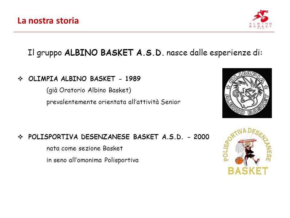 La nostra storia: Olimpia Albino Basket OLIMPIA BASKET ALBINO nasce nel 1989 ereditando lattività dell Oratorio Albino Basket, prima società ad occuparsi di basket a livello maschile nel territorio di Albino.