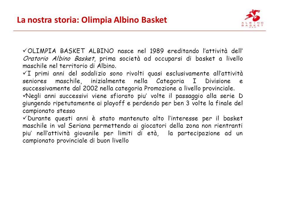 La nostra storia: Desenzanese Basket La Desenzanese Basket nasce nellottobre 2000 come sezione allinterno della Polisportiva Desenzanese.