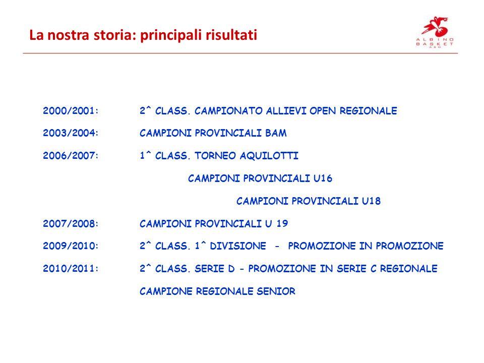 La nostra storia: principali risultati 2000/2001:2^ CLASS.