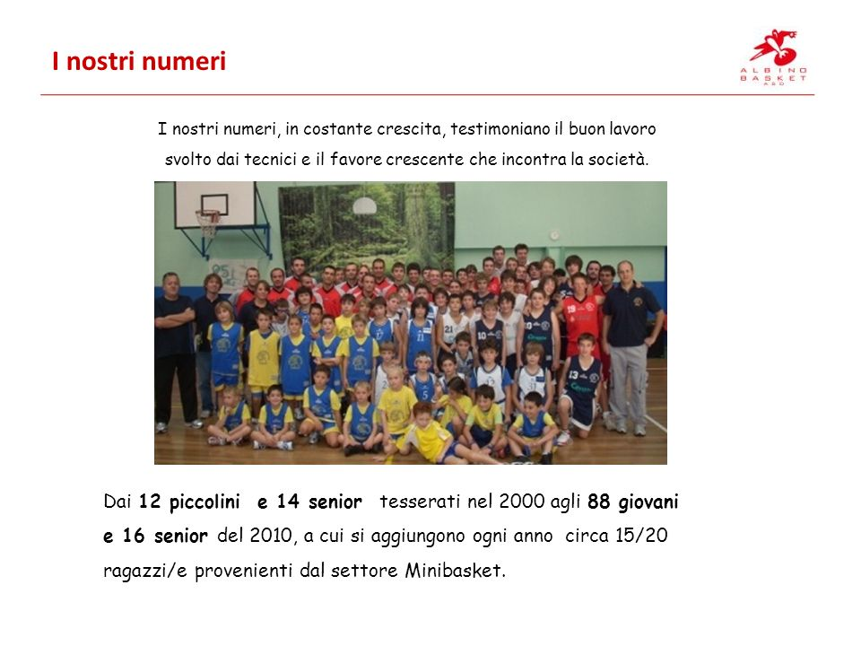 I nostri numeri Dai 12 piccolini e 14 senior tesserati nel 2000 agli 88 giovani e 16 senior del 2010, a cui si aggiungono ogni anno circa 15/20 ragazzi/e provenienti dal settore Minibasket.