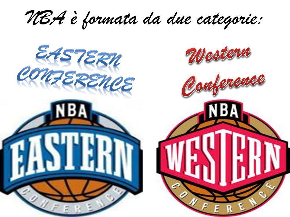 Basketball C a m p i o n a t o 2 0 1 0 N B A