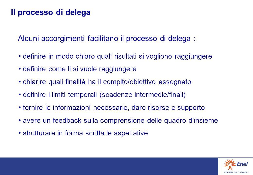 Il processo della delega Un efficace processo di delega presuppone una diffusione ampia delle informazioni: Comunicazionediffusa Scarsa chiarezza sugl