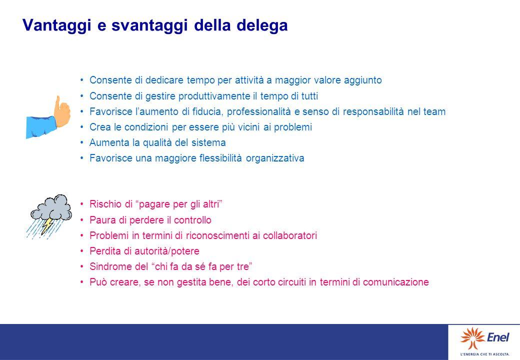Il processo di delega Alcuni accorgimenti facilitano il processo di delega : definire in modo chiaro quali risultati si vogliono raggiungere definire