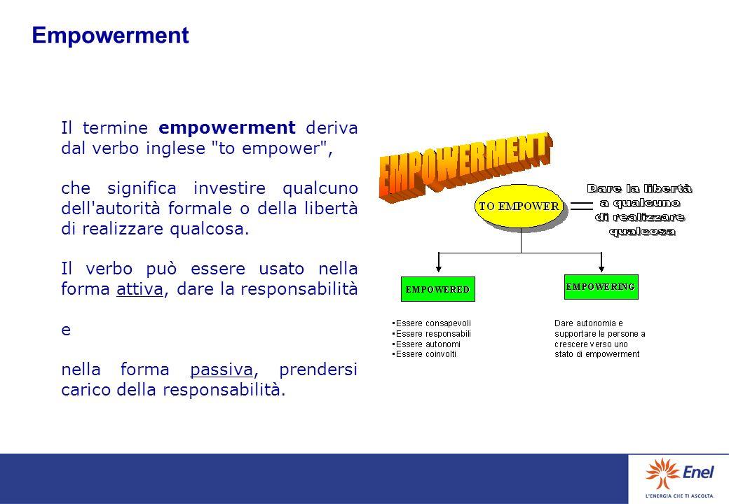 1. Spiegare il perché degli obiettivi o dei compiti e negoziarli. 2. Verificare la disponibilità e la preparazione professionale dei collaboratore. 3.