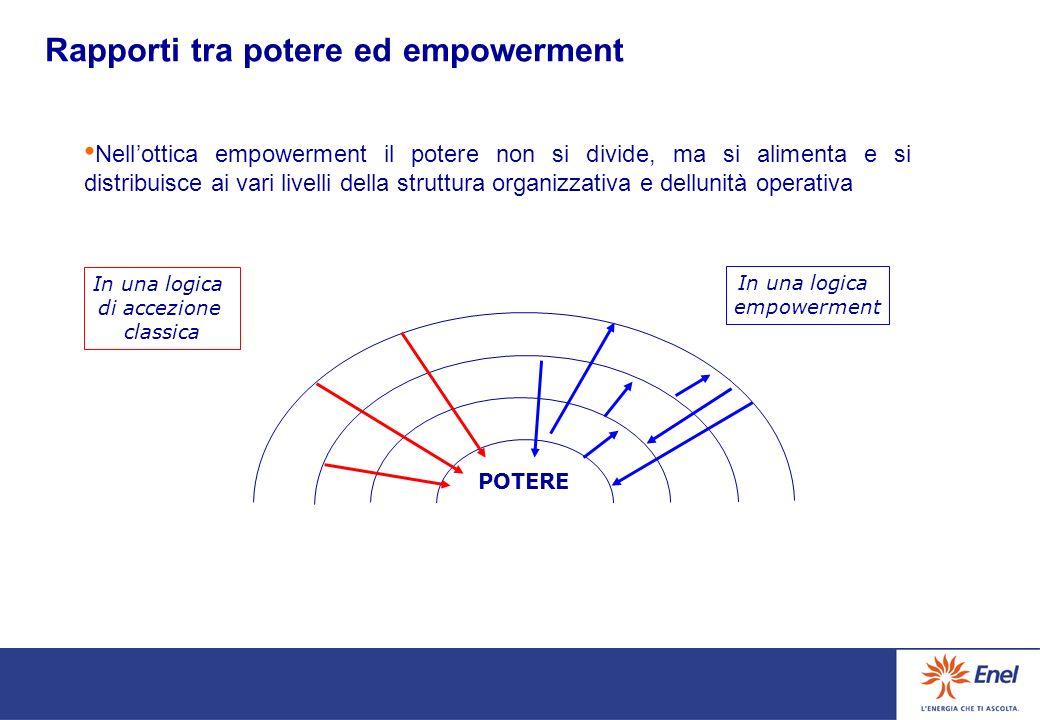 Il termine empowerment deriva dal verbo inglese to empower , che significa investire qualcuno dell autorità formale o della libertà di realizzare qualcosa.
