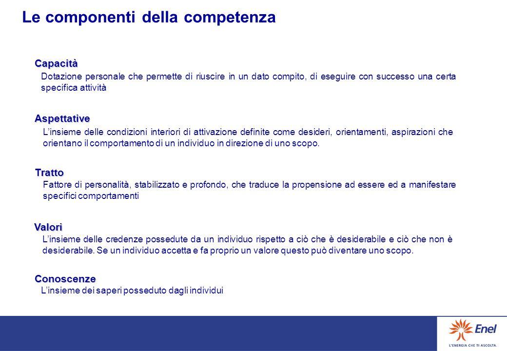 Il concetto di competenza Una caratteristica intrinseca individuale causalmente collegata ad una performance eccellente in una mansione o in una situazione, misurata sulla base di un criterio prestabilito.