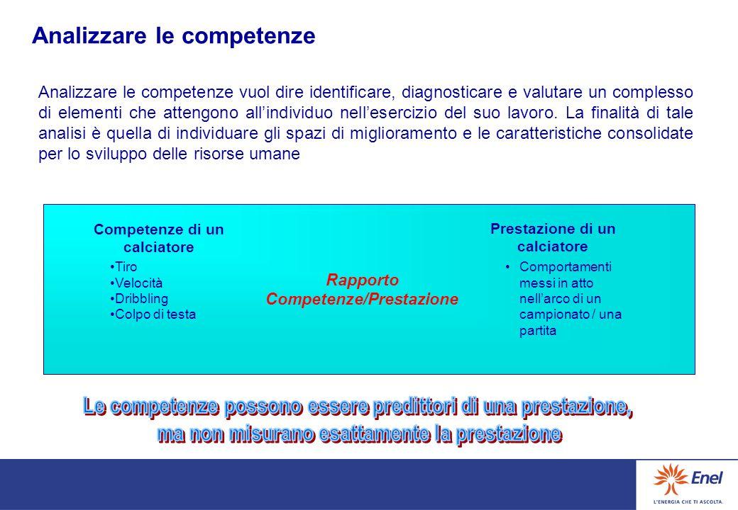 Le componenti della competenza Capacità Aspettative Tratto Dotazione personale che permette di riuscire in un dato compito, di eseguire con successo u