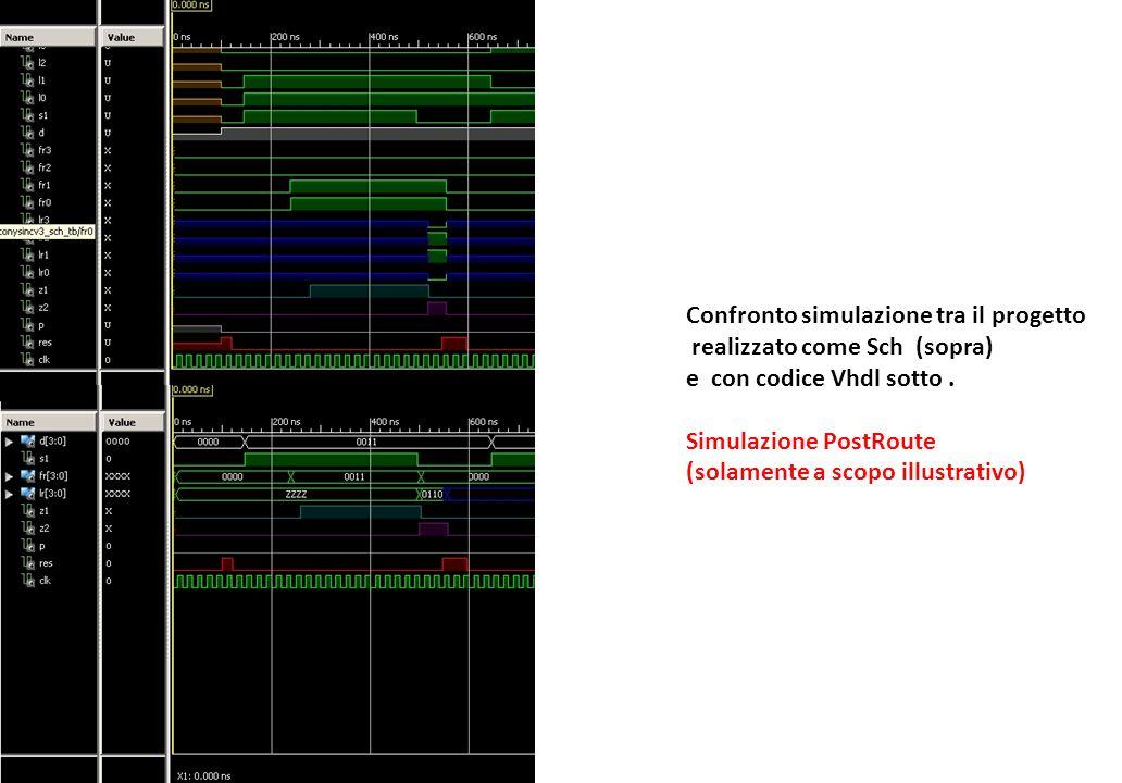 Confronto simulazione tra il progetto realizzato come Sch (sopra) e con codice Vhdl sotto. Simulazione PostRoute (solamente a scopo illustrativo)
