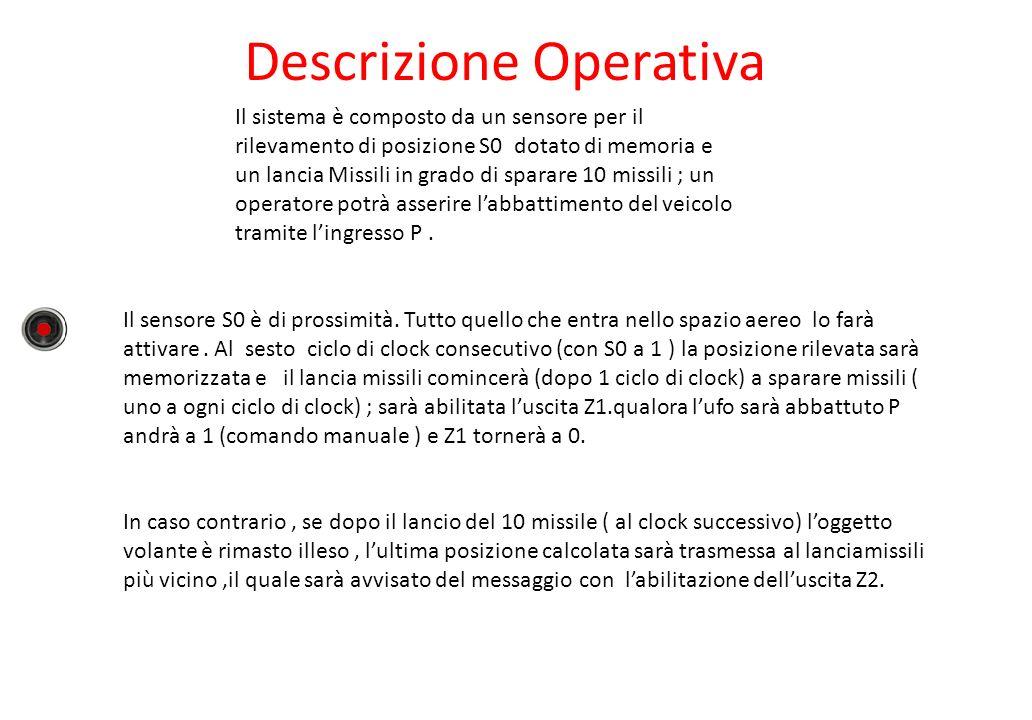 Descrizione Operativa Il sistema è composto da un sensore per il rilevamento di posizione S0 dotato di memoria e un lancia Missili in grado di sparare
