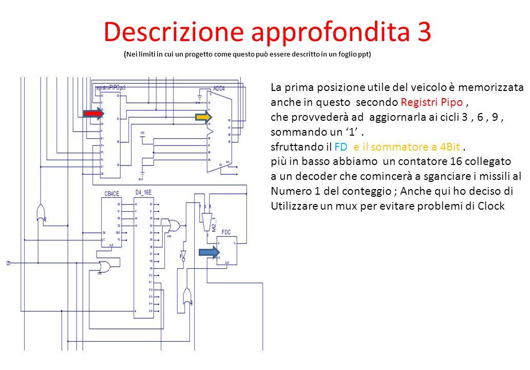 Descrizione approfondita 3 ( Nei limiti in cui un progetto come questo può essere descritto in un foglio ppt) La prima posizione utile del veicolo è memorizzata anche in questo secondo Registri Pipo, che provvederà ad aggiornarla ai cicli 3, 6, 9, sommando un 1.