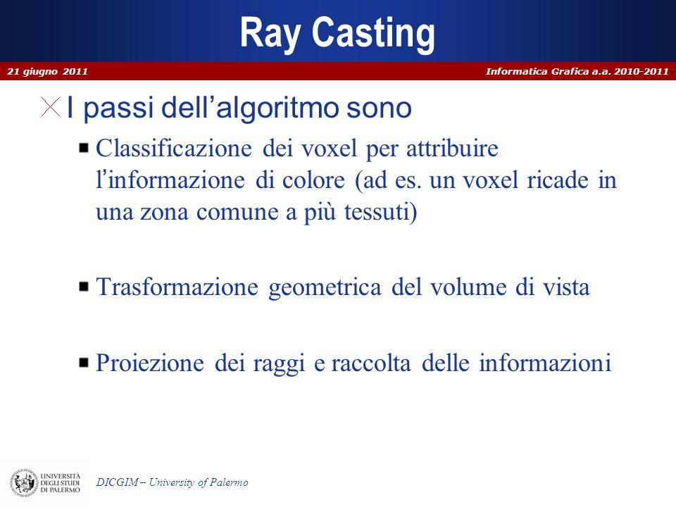 Informatica Grafica a.a. 2010-2011 DICGIM – University of Palermo Ray Casting I passi dellalgoritmo sono Classificazione dei voxel per attribuire linf