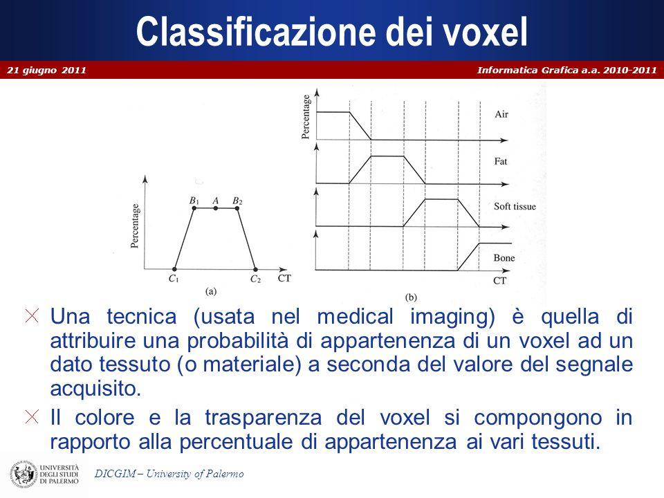 Informatica Grafica a.a. 2010-2011 DICGIM – University of Palermo Classificazione dei voxel Una tecnica (usata nel medical imaging) è quella di attrib