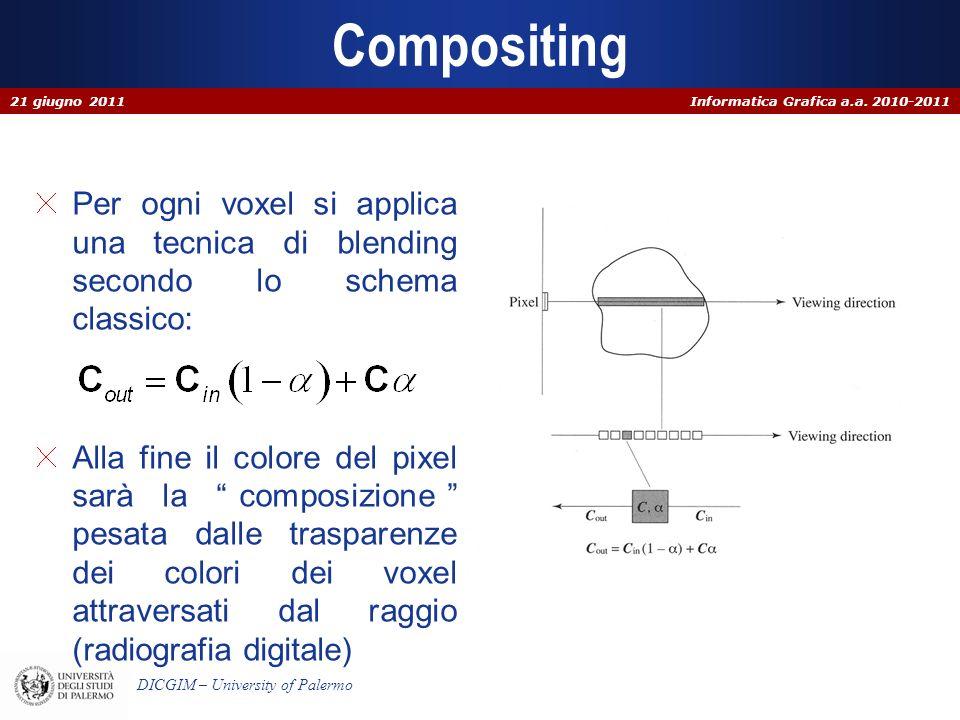 Informatica Grafica a.a. 2010-2011 DICGIM – University of Palermo Compositing Per ogni voxel si applica una tecnica di blending secondo lo schema clas
