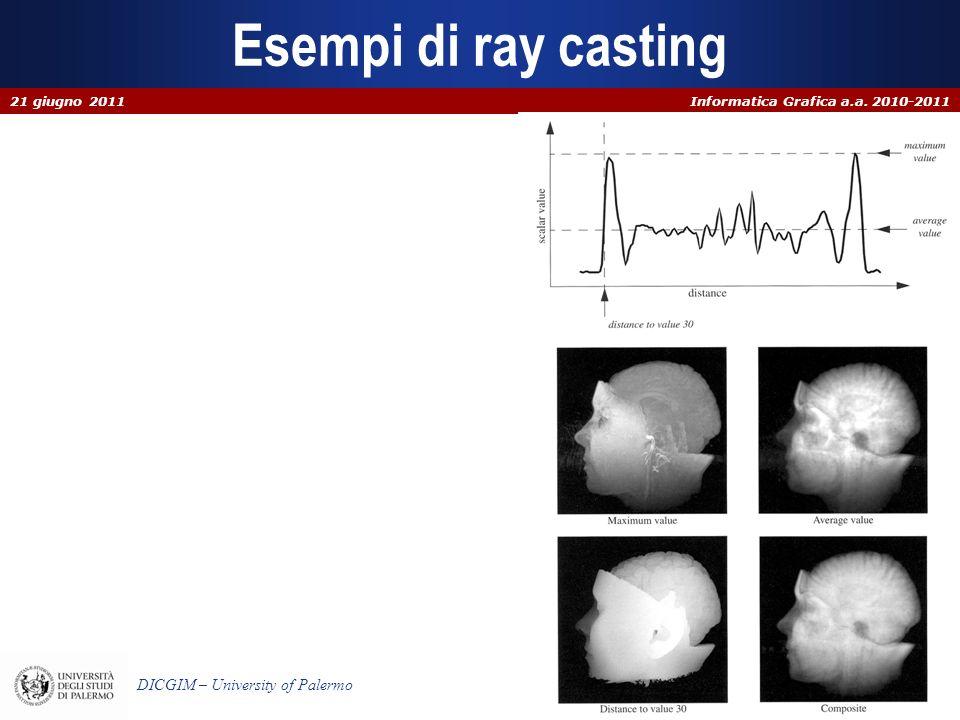 Informatica Grafica a.a. 2010-2011 DICGIM – University of Palermo Esempi di ray casting 21 giugno 2011
