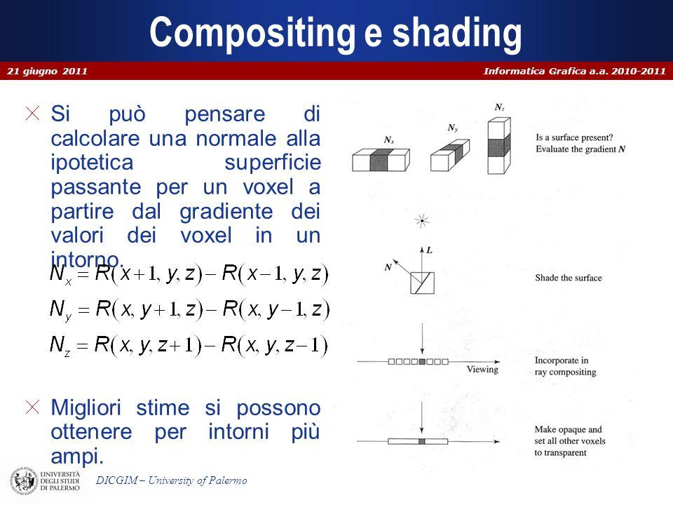 Informatica Grafica a.a. 2010-2011 DICGIM – University of Palermo Compositing e shading Si può pensare di calcolare una normale alla ipotetica superfi
