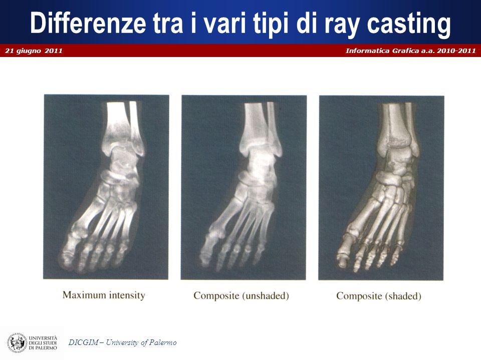 Informatica Grafica a.a. 2010-2011 DICGIM – University of Palermo Differenze tra i vari tipi di ray casting 21 giugno 2011