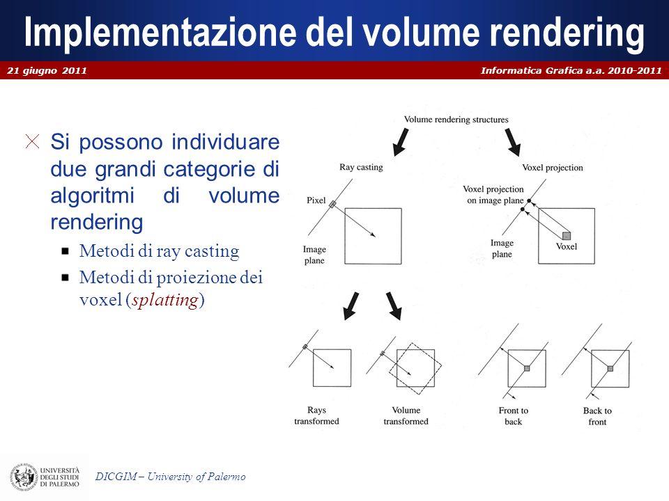 Informatica Grafica a.a. 2010-2011 DICGIM – University of Palermo Implementazione del volume rendering Si possono individuare due grandi categorie di